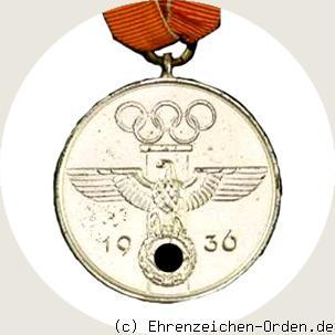 Olympia 1936 Medaillenspiegel